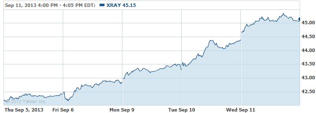 xray-20130912