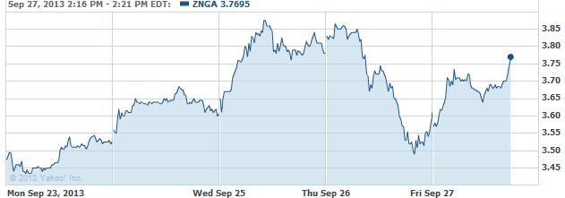 znga-20130927