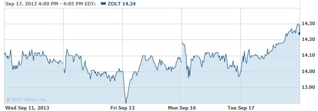 zolt-20130918