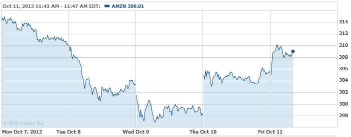 AMZN-20131011