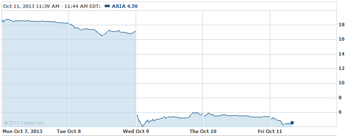 ARIaA-20131011