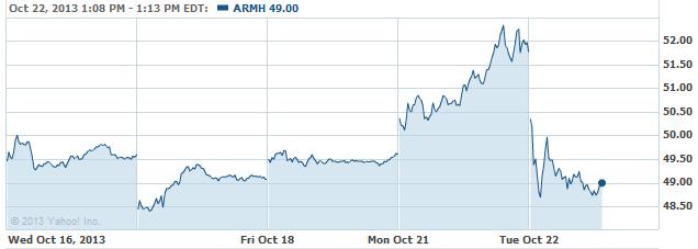 ARMH 20131022
