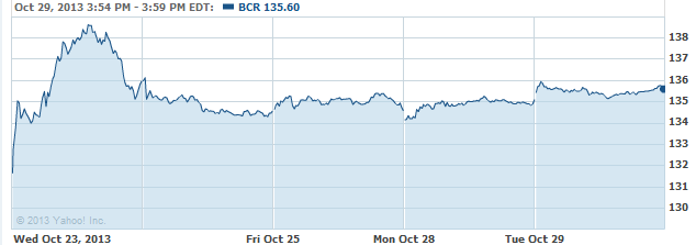 BCR 20131030