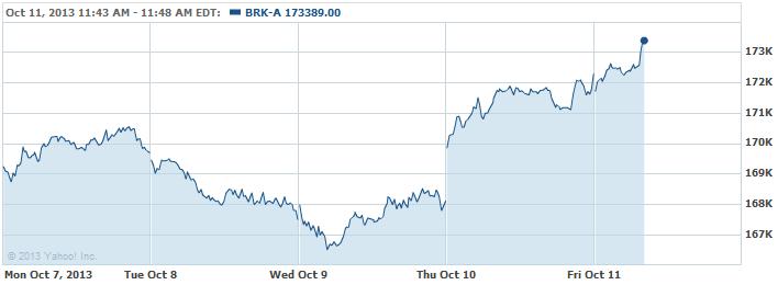 BRKA-20131011