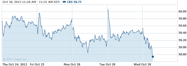 CBS 20131030