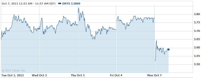 DRYS-20131007