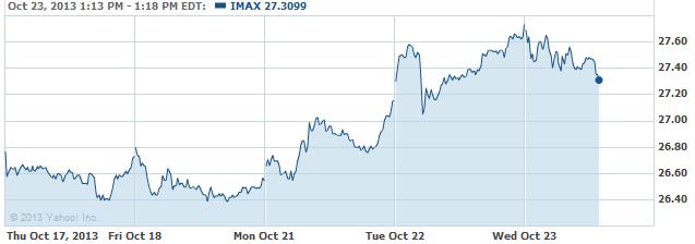IMAX 20131023