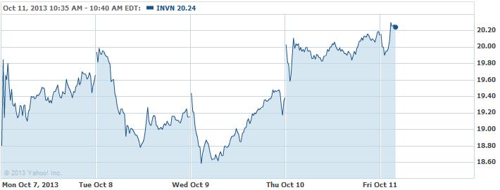 INVN-20131011