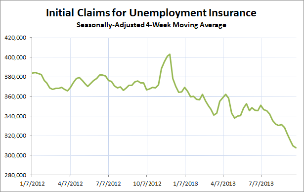Initial Claims2