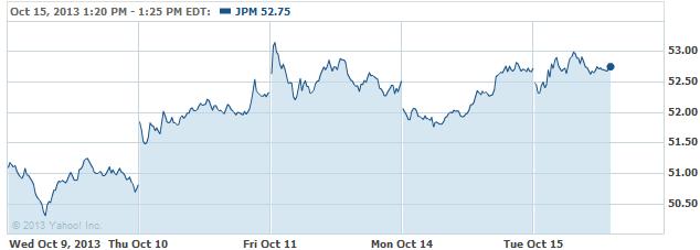 JPM 20131015