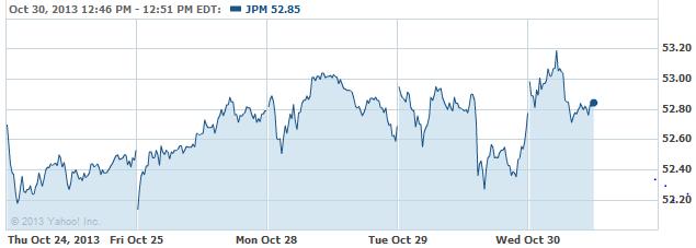 JPM 20131030