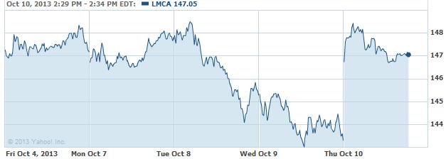 LMCA 20131010