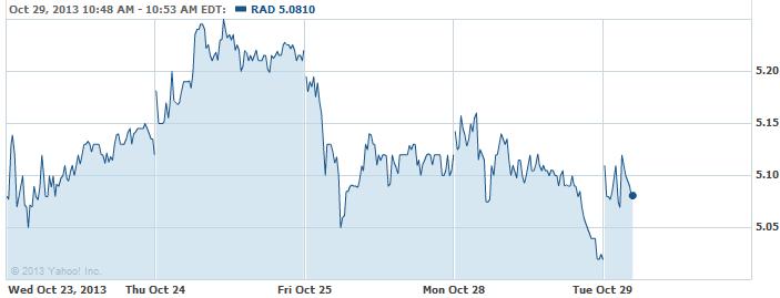 RAD-20131029