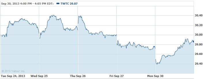 TWTC-20131001