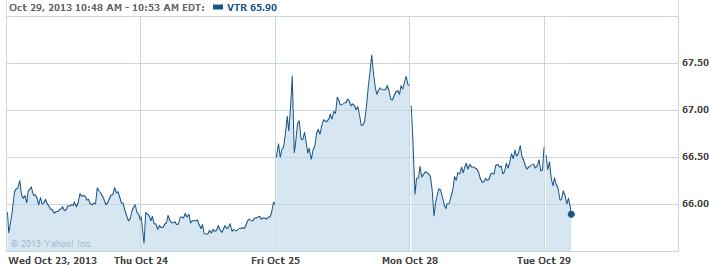 VTR-20131029