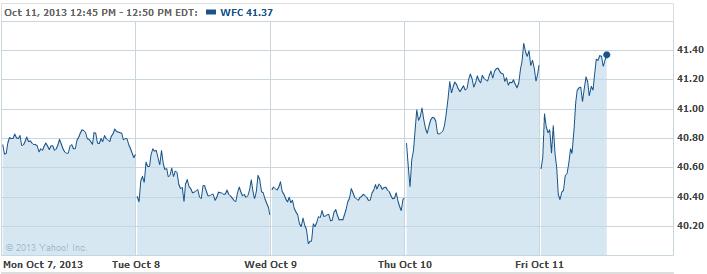 WFC-20131011