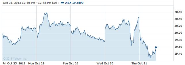abx-20131031