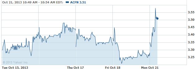 acffn-20131021