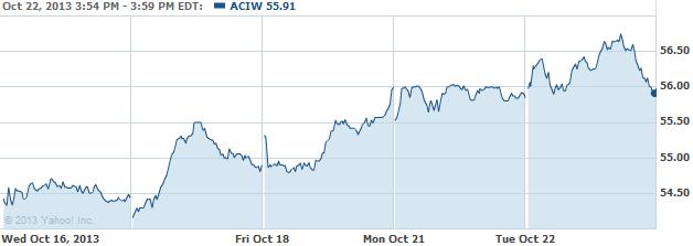 aciw-20131023