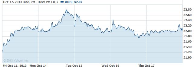 adbe-20131018