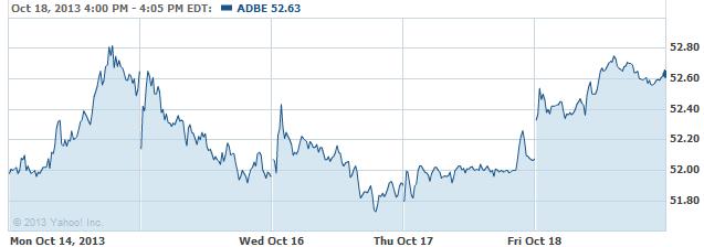 adbe-20131021
