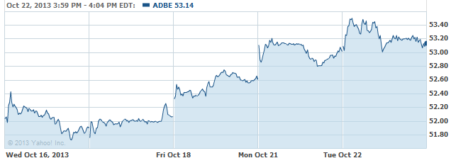 adbe-20131023