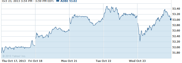 adbe-20131024