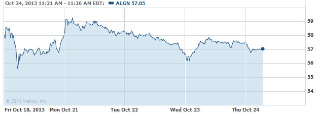 algn-20131024