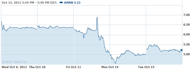 amrn-20131016