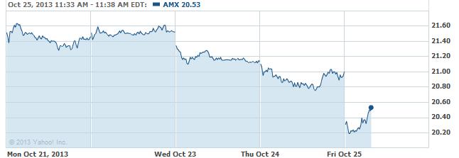 amx-20131025