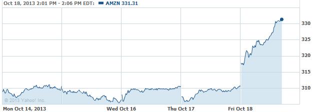 amzzn-20131018