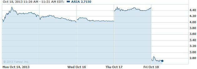 aria-20131018