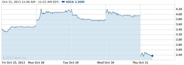 aria-20131031