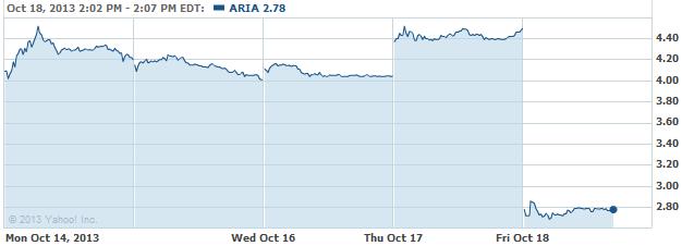 ariaa-20131018