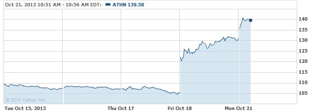 athn-20131021