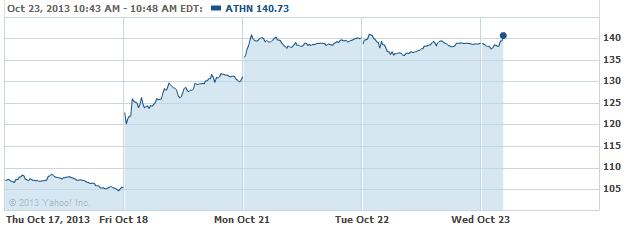 athn-20131023