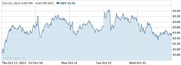 bby-20131024