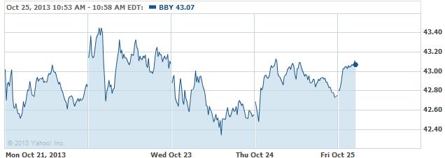 bby-20131025