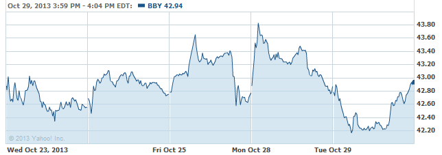 bby-20131030