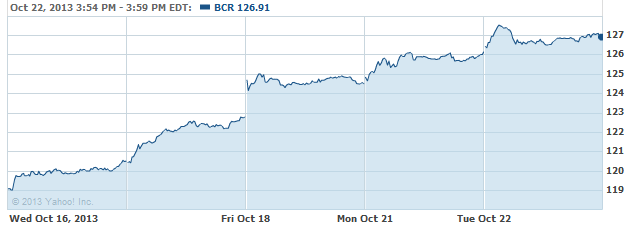 bcr-20131023