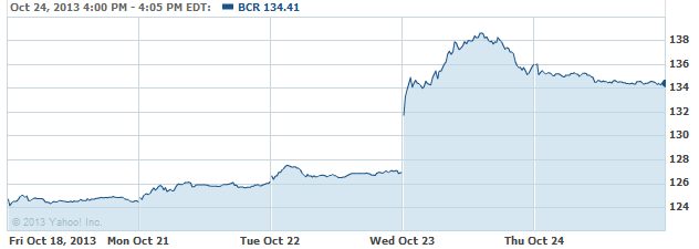 bcr-20131025