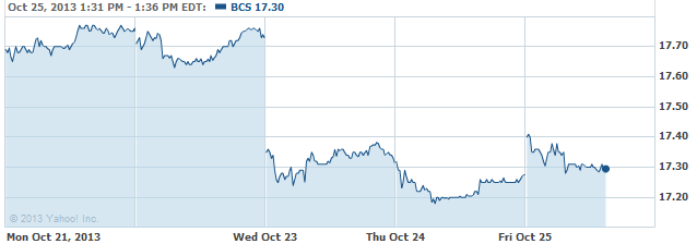 bcs-20131025