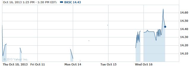 bksc-20131017