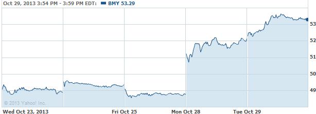 bmy-20131030