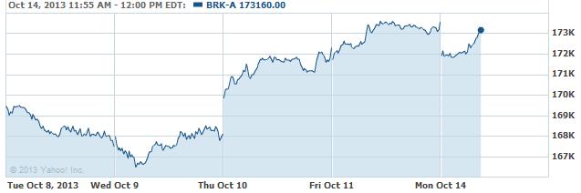 brka-20131014