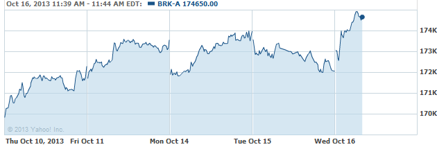 brka-20131016