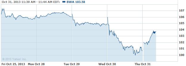 bwa-20131031
