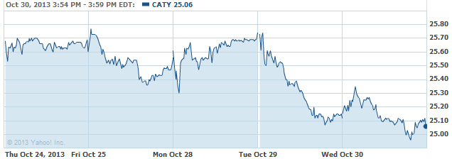 caty-20131031