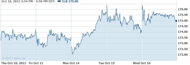 clb-20131017