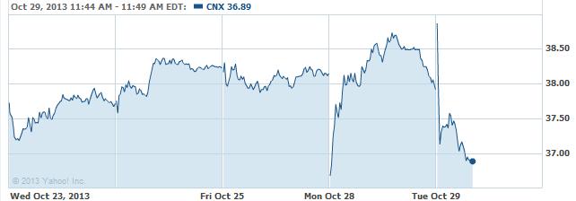 cnx-20131029